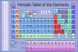 Periodic Table of the Elements Blue Scientific Chart Fotografía