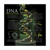 3D Poster Illustration of Dna Components Functionally Compared to a Chain Link Art
