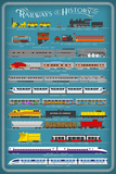 Railways of History Infographic Poster von  Lantern Press