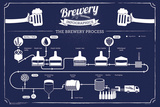 Brewery Infographic Plakater