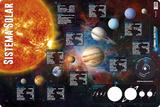 Sistema Solar Affiches