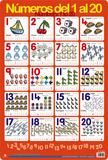 Aprende A Contar Nº1 Al 20 Posters