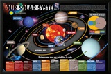 Smithsonian- Our Solar System Pôsteres
