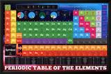 Tabela periódica dos elementos Poster