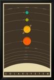 The Solar System Plakater