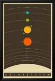 The Solar System Julisteet