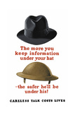 Vintage World Ware II Poster Featuring a Fedora and an Army Helmet Poster by  Stocktrek Images