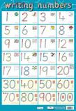 Writing Numbers Plakat