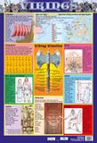 Vikings Posters