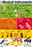 29 Musical Instruments Kunstdrucke