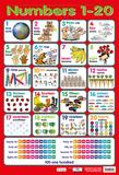 Numbers 1-20 Kunstdrucke