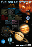 The Solar System Affiches