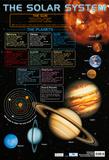 The Solar System Kunstdrucke