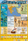 Antikkens Grækenland Posters