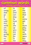 Common Words Level 1 Posters