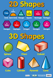 2D & 3D Shapes Pósters