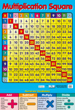 Multiplication Square Posters