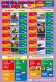 Months, Season & Days In 4 Languages Prints