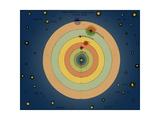 Otto von Guericke's Solar System, 1670s Giclée-Druck von  Science Source
