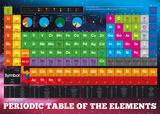 Periodic Table Elements Plakat