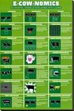 E-cow-nomics Impressão em tela esticada