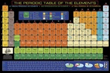 The Periodic Table of Elements Affiches par  Unknown