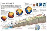 Infographic About of Planet Earth and Changes of its Geography and Biology Through Geological Eras Posters