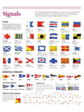 Infographic of Flags International Code of Signals by the International Maritime Organization Pôsters