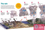 Infographic About the Formation of Rain and Hail and How their Precipitation Is Produced Posters