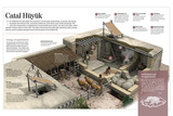 Infographic About the Architectural Features of the Neolithic Town of Catal Hüyük, in Turkey Prints