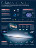 Infographic on Galaxies and Stars Posters