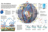 Infographic of the Circulation of the Winds and their Influence in the Climatic System Posters
