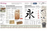 Infographic of the Writing Systems of Ancient Egypt (Hieroglyphs) and China (Ideograms) Fotografia