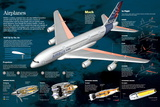 Infographic of an Airbus A380 Plane Prints