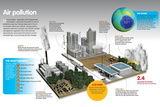 Infographic of the Atmospheric Pollution Due to Gas Emissions by Human Activity Pôsters