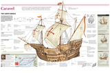 Infographic of the Ship Santa María, Including a Map of the Voyages Made by Columbus to America Pôsters