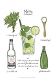 Classic Cocktail - Mojito Posters by Naomi McCavitt