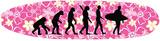 Evolución Carteles metálicos