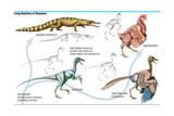 Dinosaur Foto van  Encyclopaedia Britannica