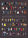 A Comprehensive Curtain Call of Broadway Costumes Posters af  Pop Chart Lab