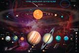 Solar System 1 Kunstdrucke von Garry Walton