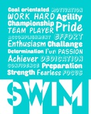 Swimming Word Cloud - White Pósters por  Sports Mania