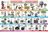 Inventors And Their Inventions Posters