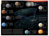 2014 Solar System - National Geographic Atlas of the World, 10th Edition Poster di  National Geographic Maps